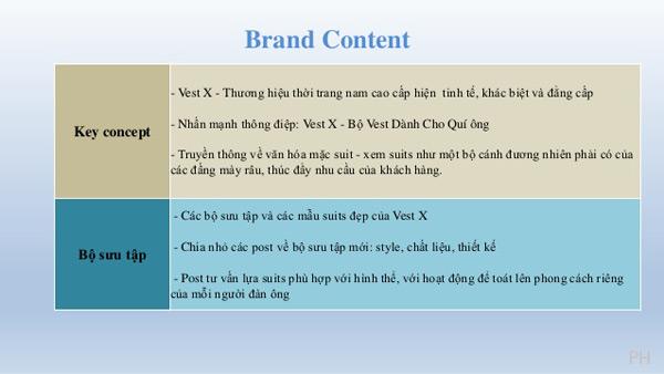 Brand Content là gì? - Demo