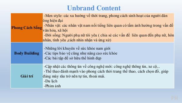 Unbrand Content là gì? - Demo