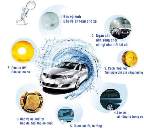 Dán kính xe ô tô có rất nhiều công dụng
