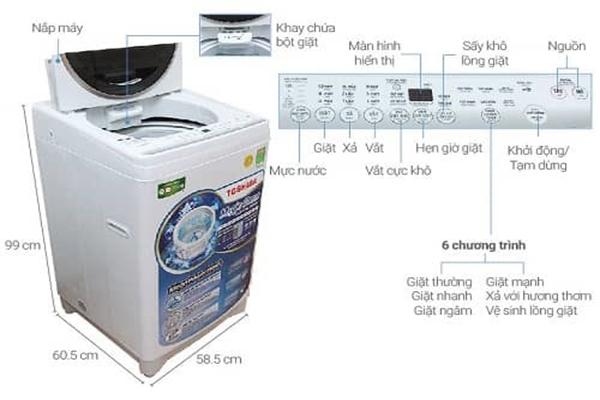 Nguyên nhân và cách khắc phục sự cố trong bảng mã lỗi máy giặt Toshiba Inverter